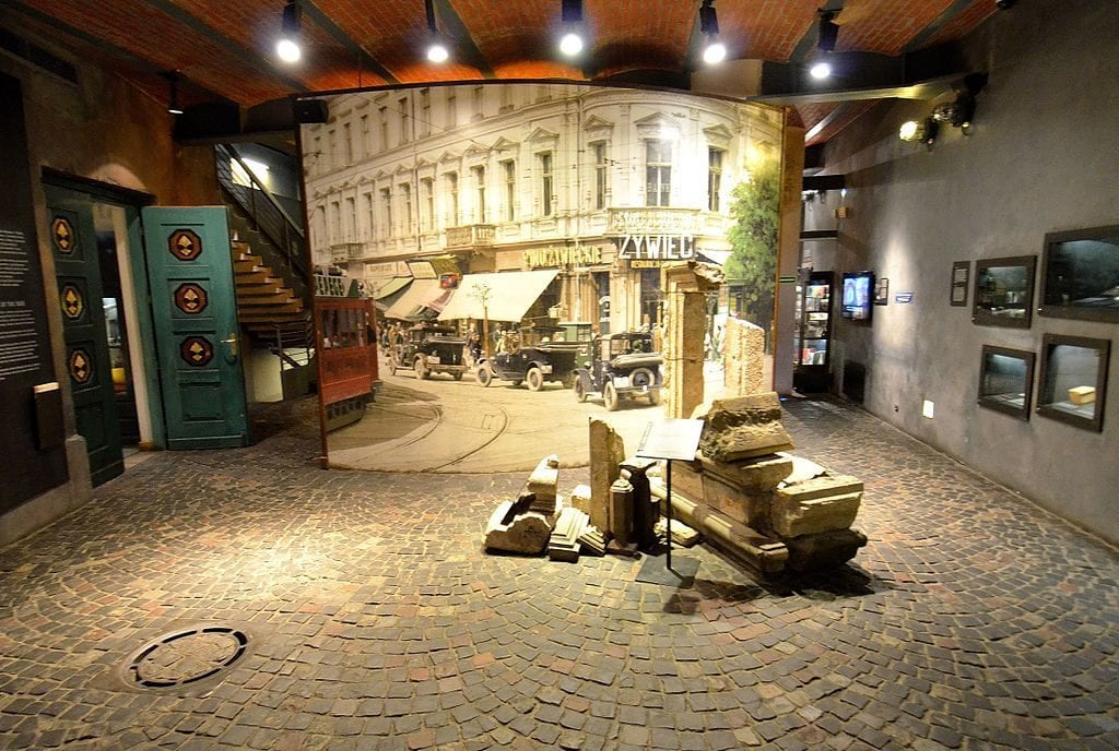 best Warsaw museums
